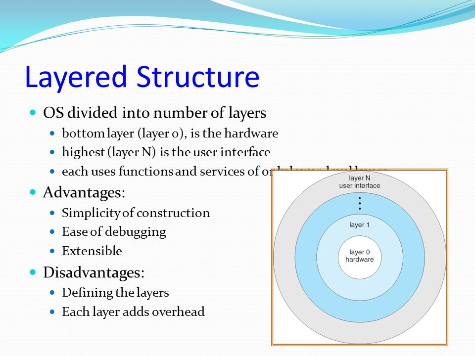 Layered Structure OS divided into number of layers Advantages: