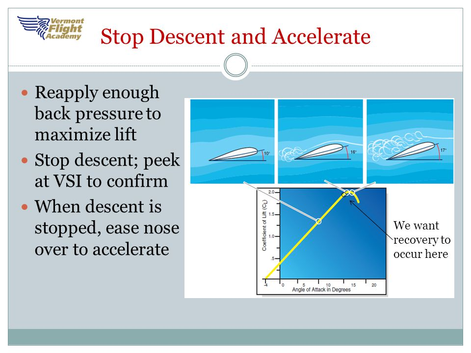 Stop Descent and Accelerate