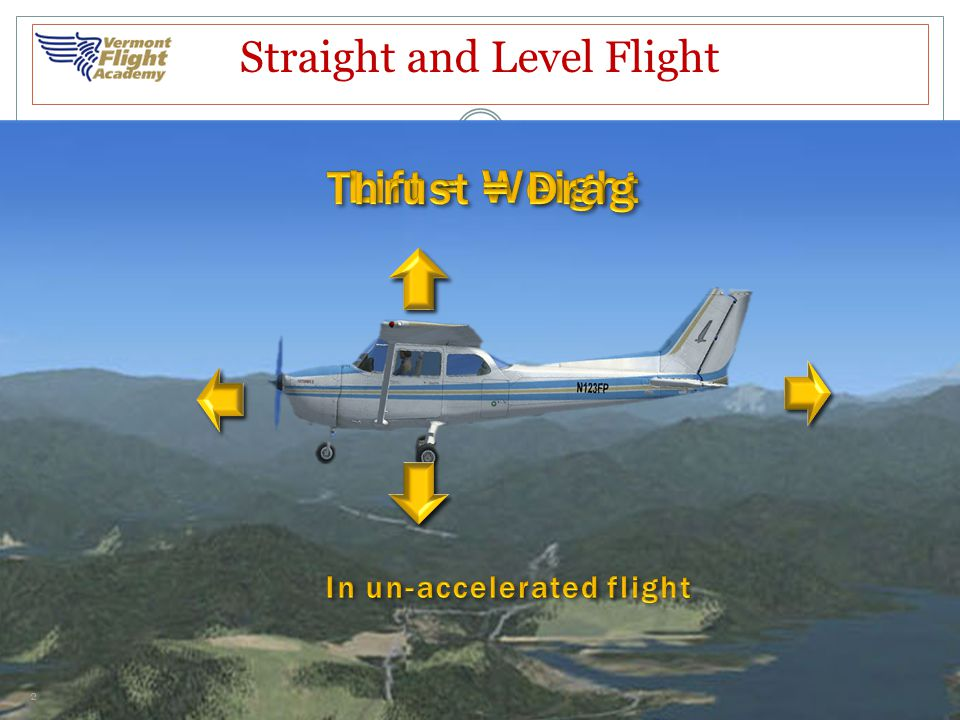 In un-accelerated flight