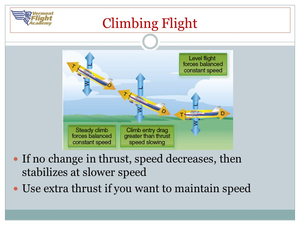 Climbing Flight N738ZD says up to 6 strokes; 43T just says as required If no change in thrust, speed decreases, then stabilizes at slower speed.