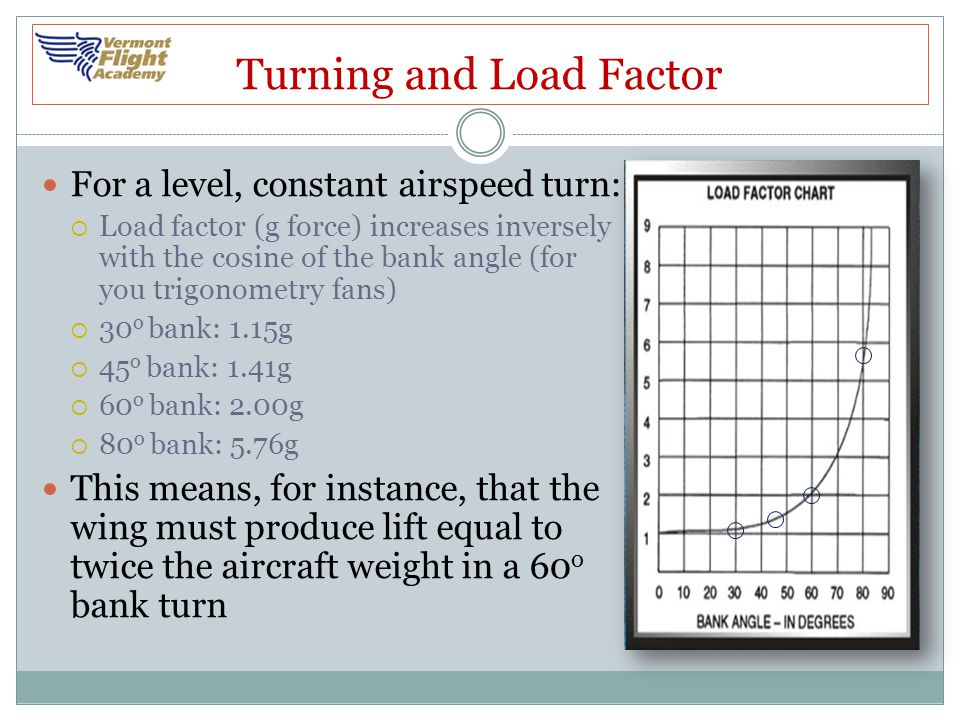 Turning and Load Factor