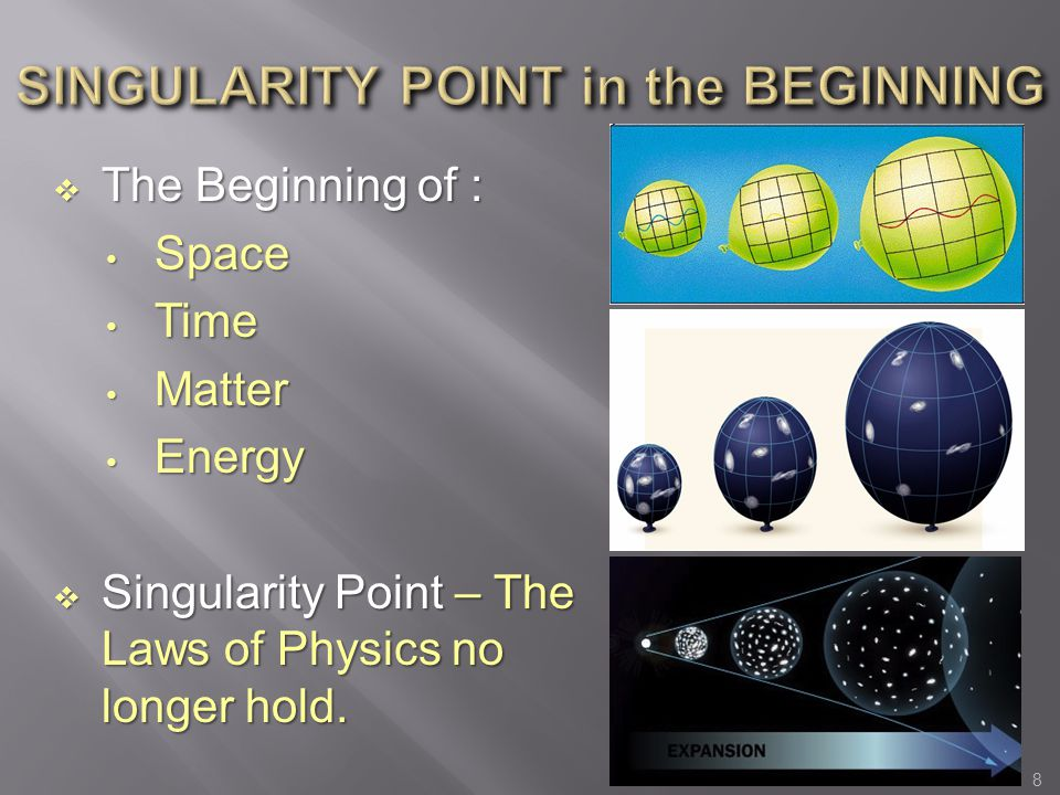 SINGULARITY POINT in the BEGINNING
