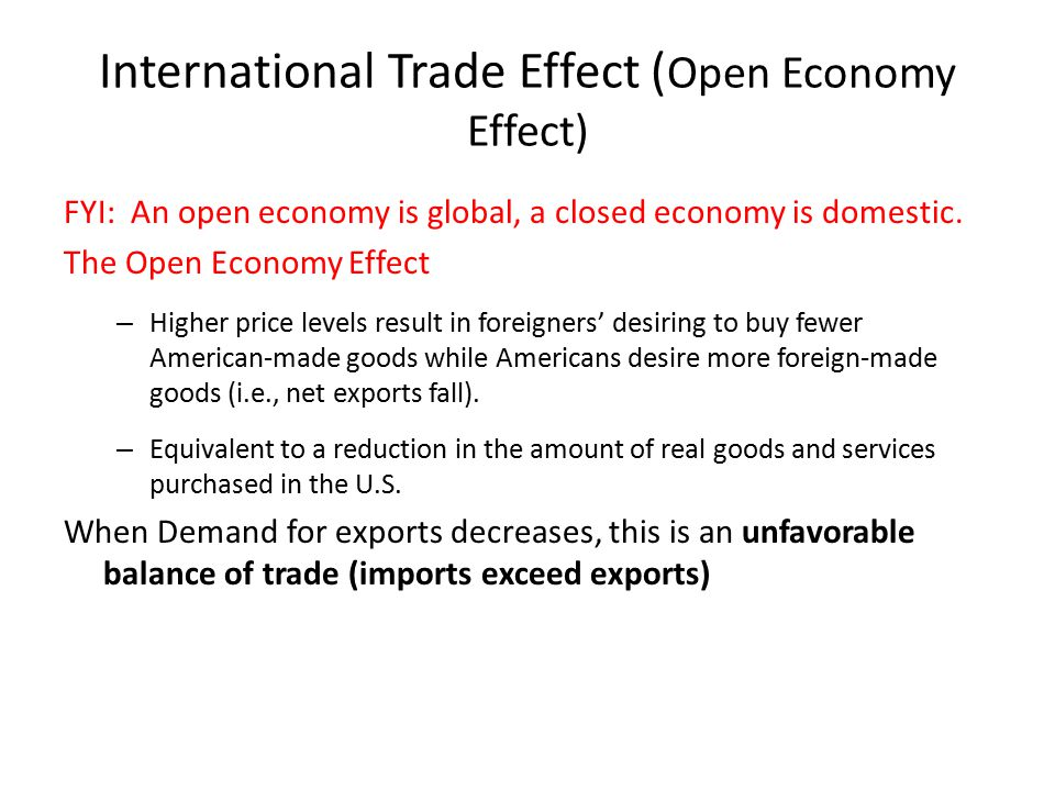 International Trade Effect (Open Economy Effect)