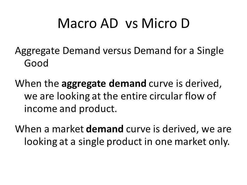 Macro AD vs Micro D Aggregate Demand versus Demand for a Single Good