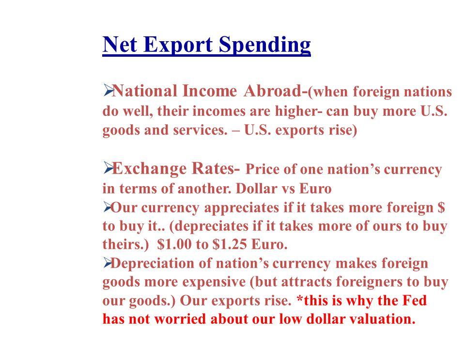 Net Export Spending