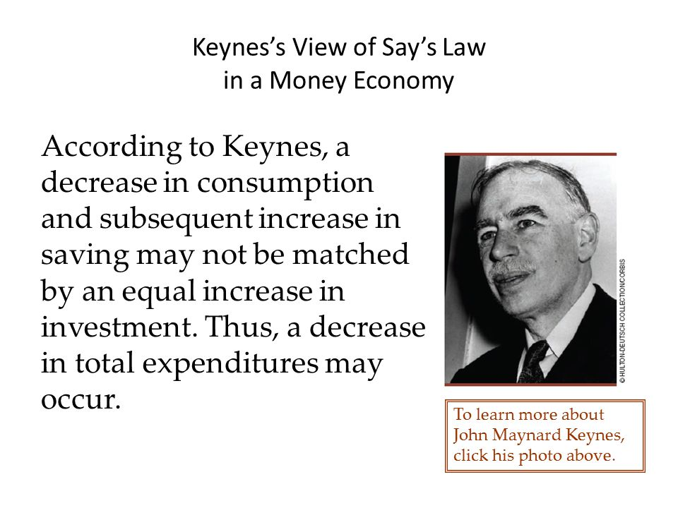 Keynes's View of Say's Law in a Money Economy