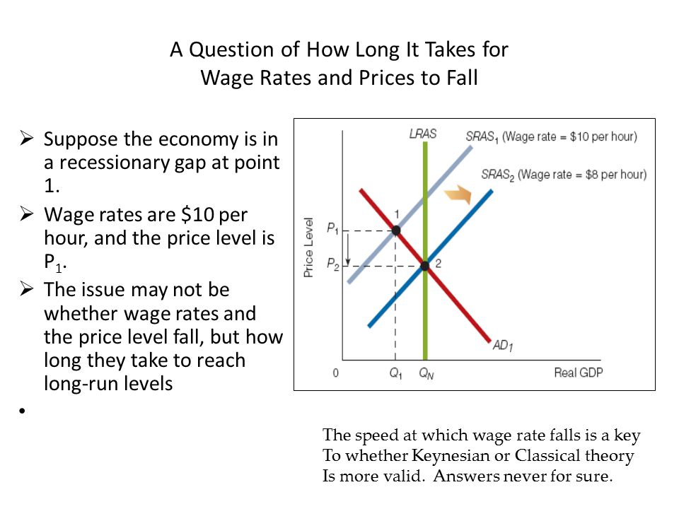 A Question of How Long It Takes for Wage Rates and Prices to Fall
