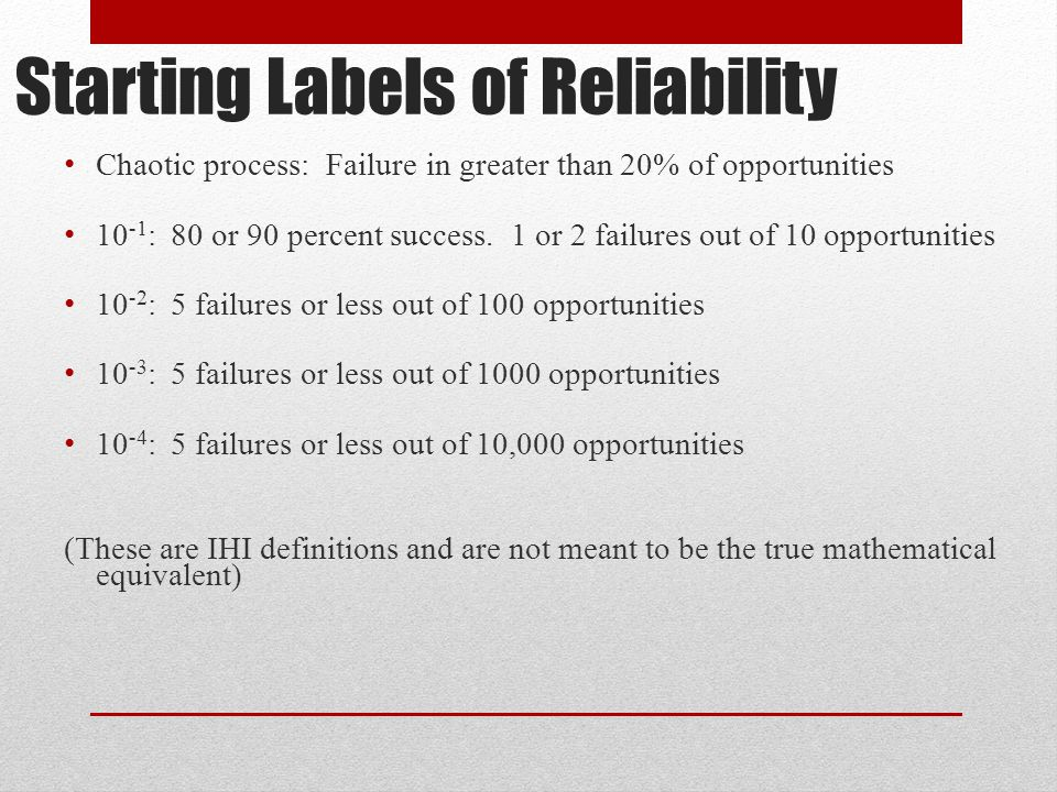 Starting Labels of Reliability