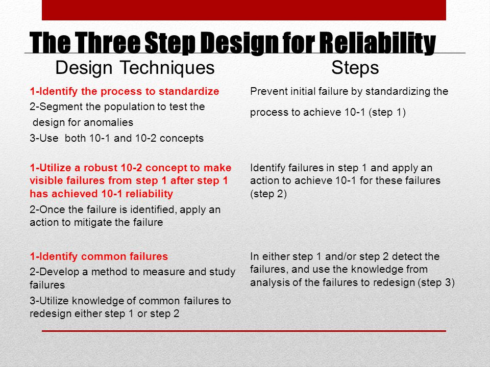 The Three Step Design for Reliability