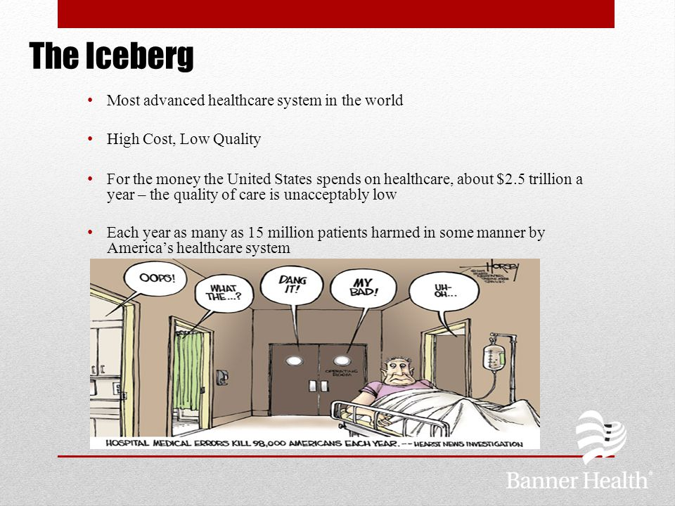 The Iceberg… Most advanced healthcare system in the world