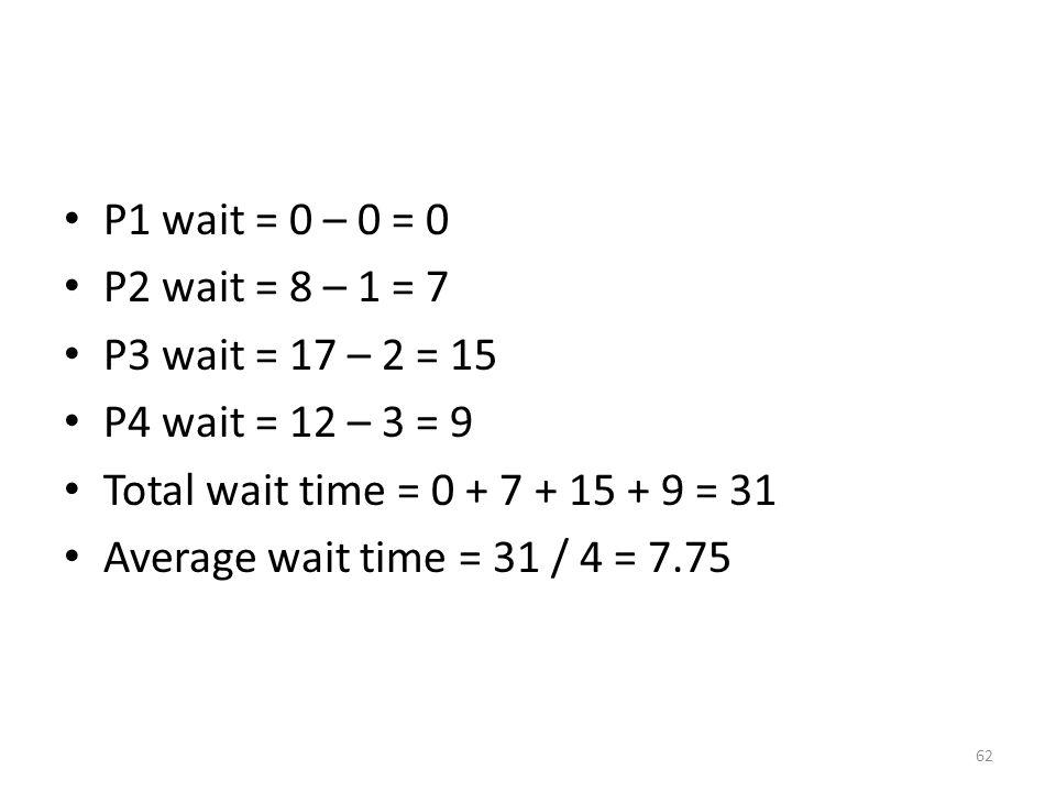 P1 wait = 0 – 0 = 0 P2 wait = 8 – 1 = 7. P3 wait = 17 – 2 = 15. P4 wait = 12 – 3 = 9. Total wait time = 0 + 7 + 15 + 9 = 31.