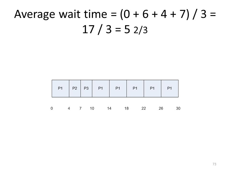 Average wait time = (0 + 6 + 4 + 7) / 3 = 17 / 3 = 5 2/3