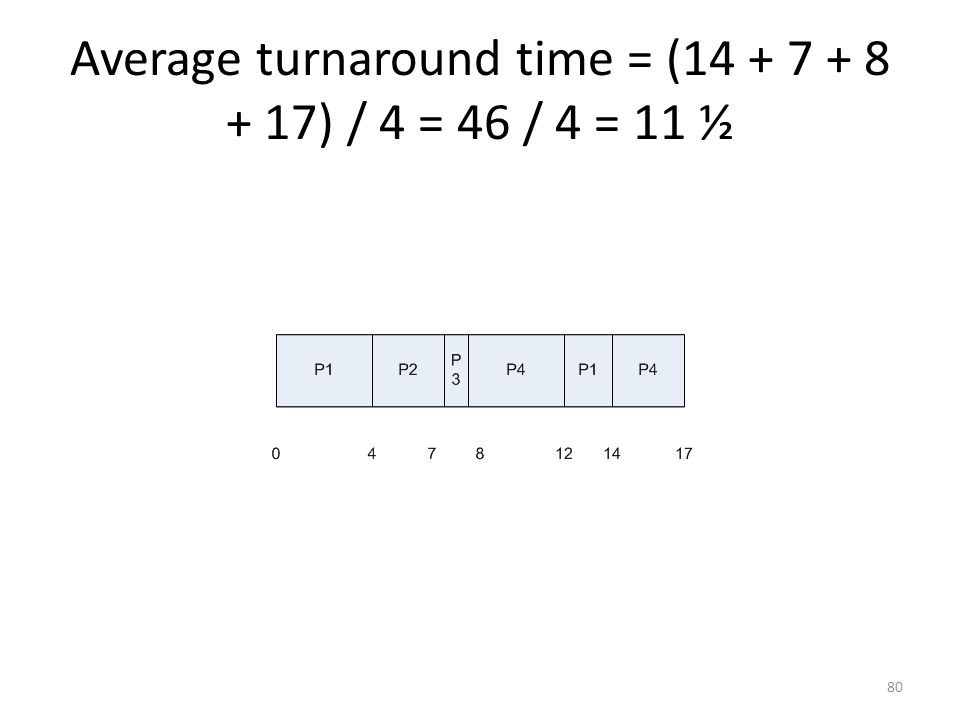 Average turnaround time = (14 + 7 + 8 + 17) / 4 = 46 / 4 = 11 ½