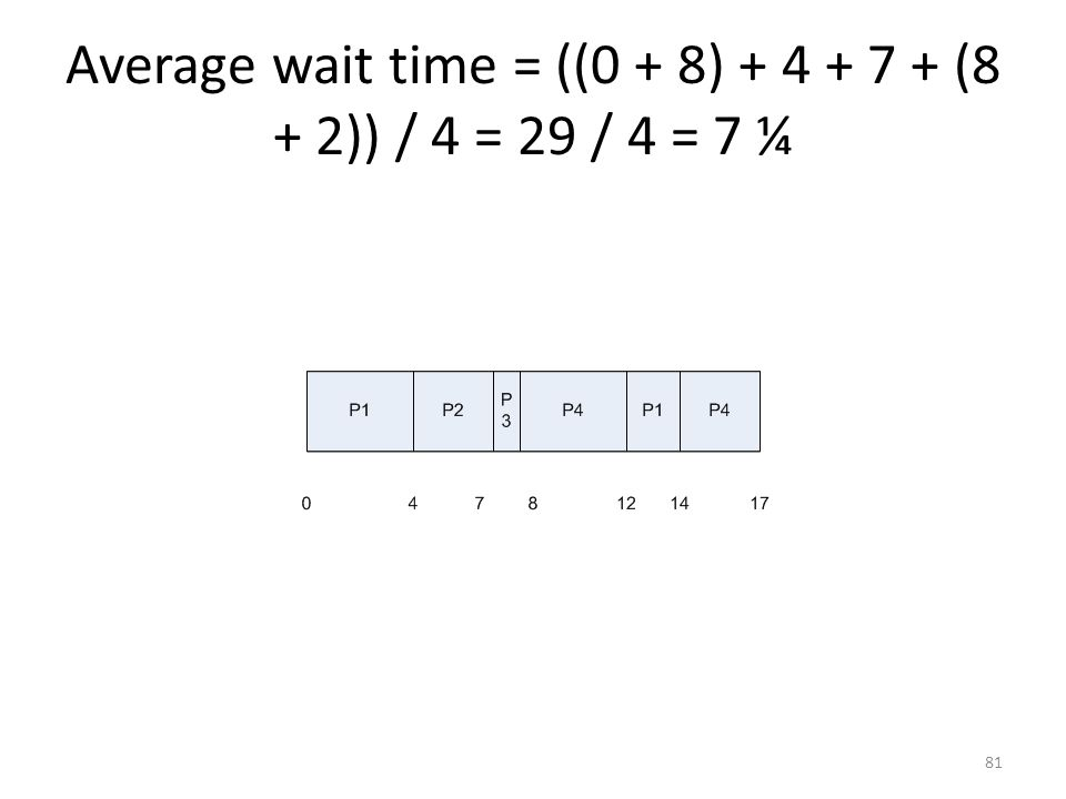 Average wait time = ((0 + 8) + 4 + 7 + (8 + 2)) / 4 = 29 / 4 = 7 ¼