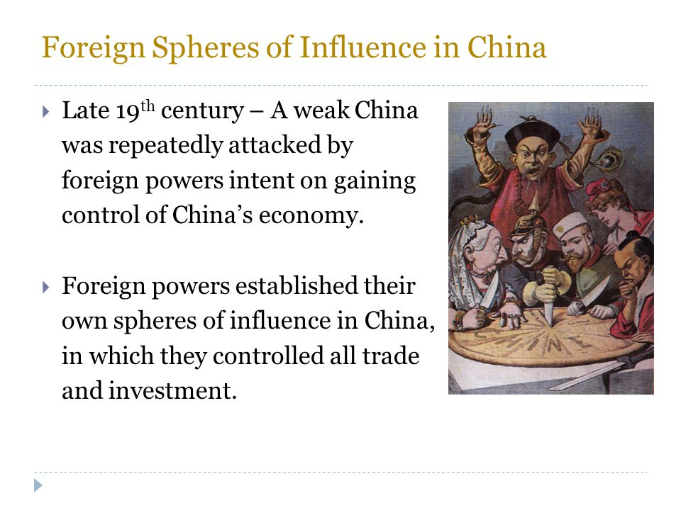 Foreign Spheres of Influence in China