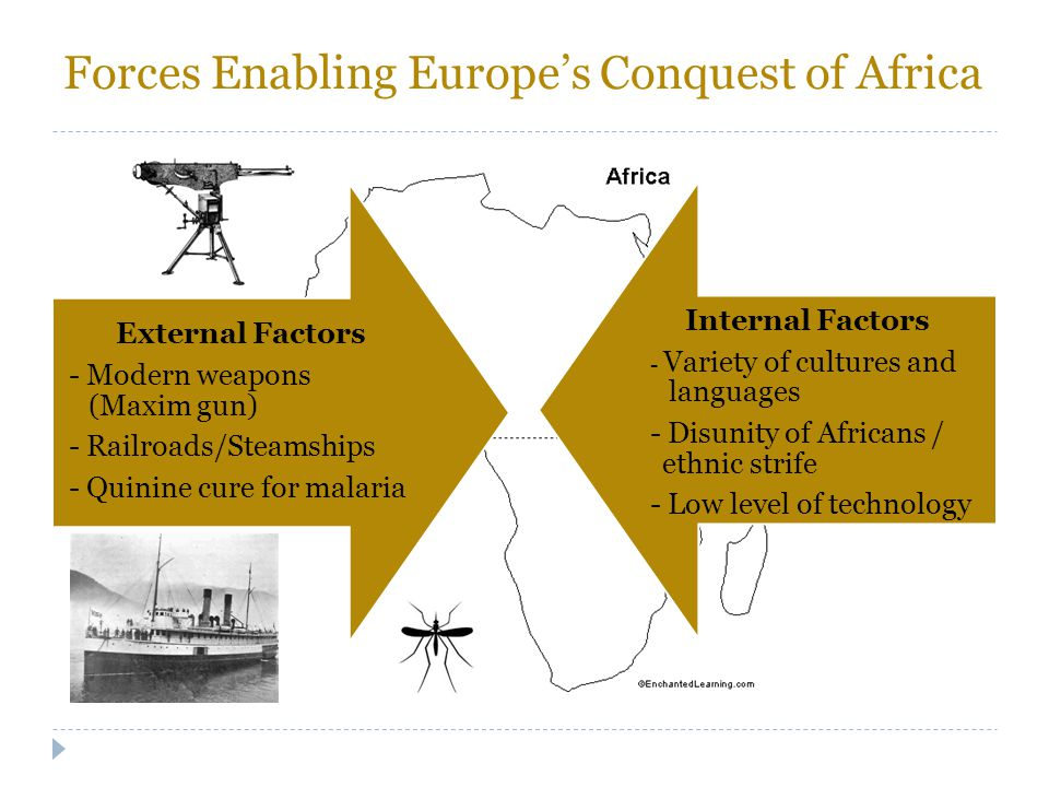 Forces Enabling Europe's Conquest of Africa