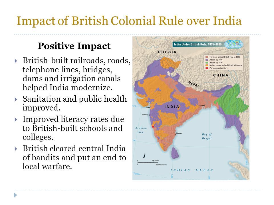 Impact of British Colonial Rule over India