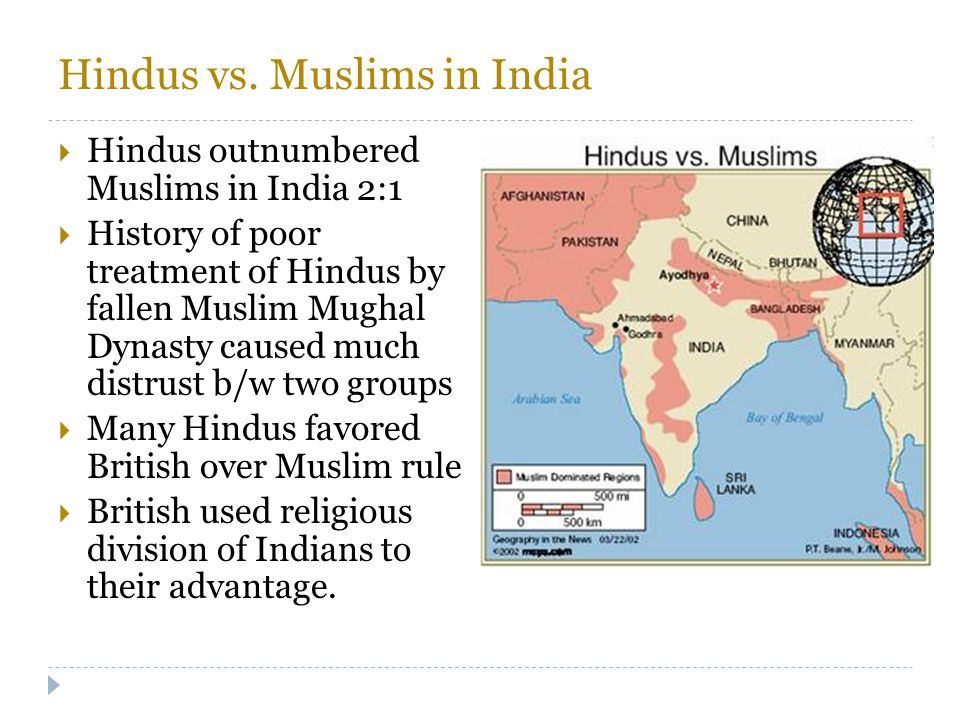 Hindus vs. Muslims in India
