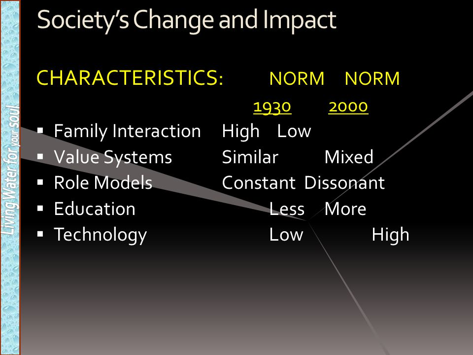 Society's Change and Impact
