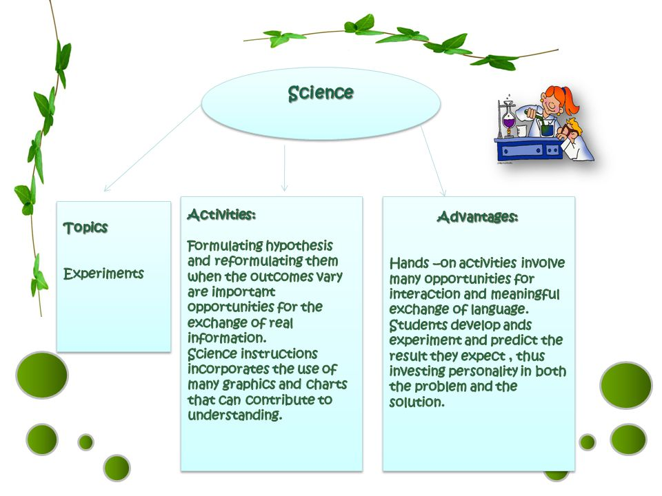 Science Activities: Advantages: Topics