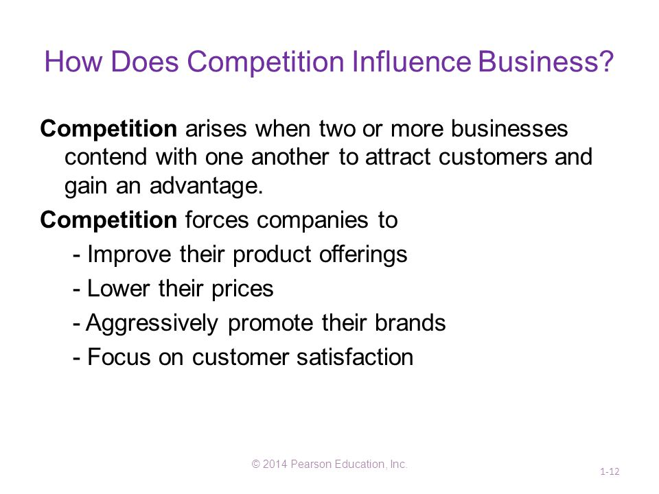 How Does Competition Influence Business