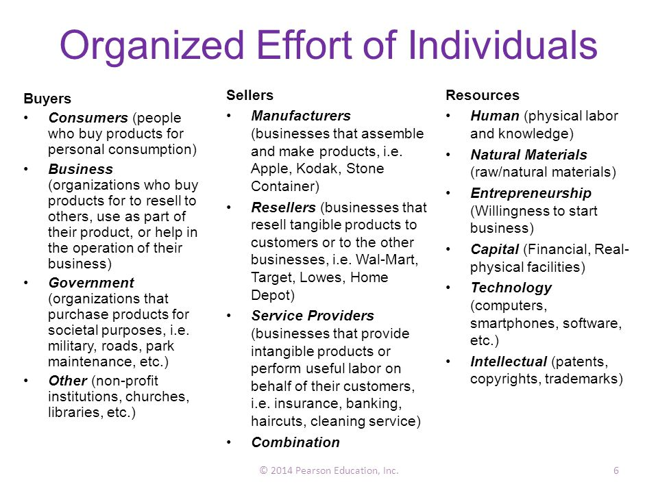 Organized Effort of Individuals