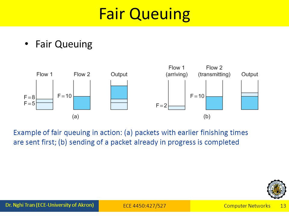 Fair Queuing Fair Queuing