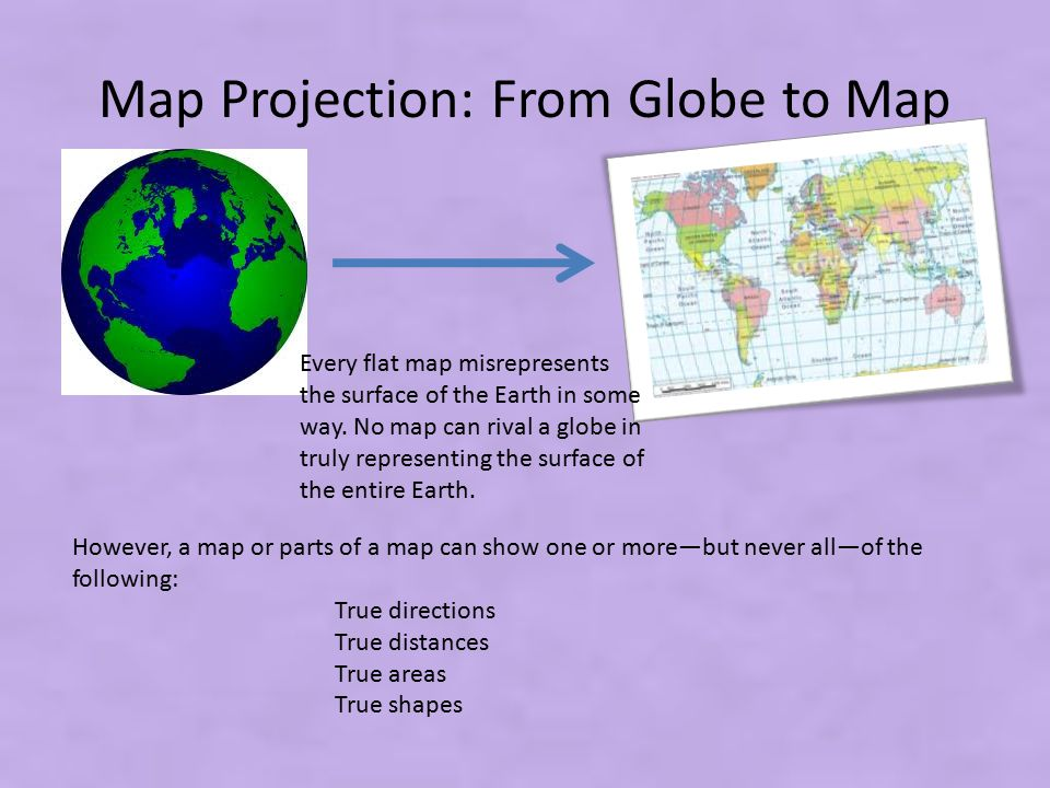 Map Projection: From Globe to Map