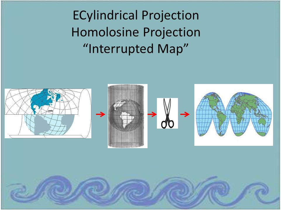 ECylindrical Projection Homolosine Projection Interrupted Map