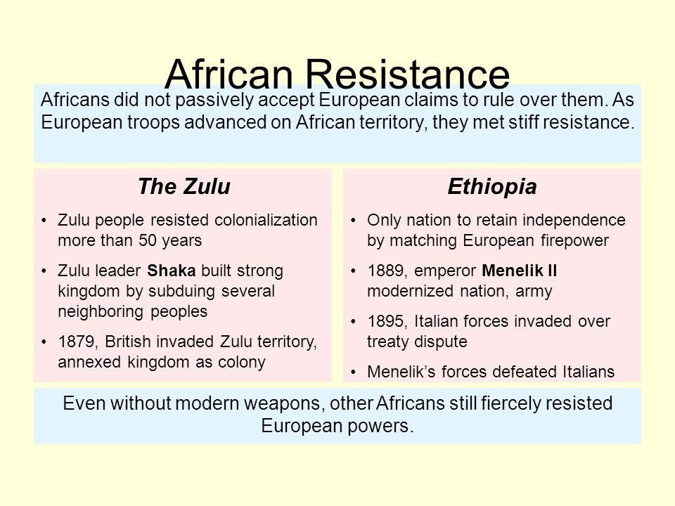 African Resistance The Zulu Ethiopia