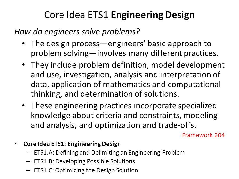 Core Idea ETS1 Engineering Design