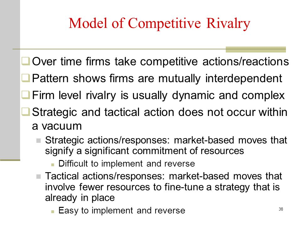 Model of Competitive Rivalry