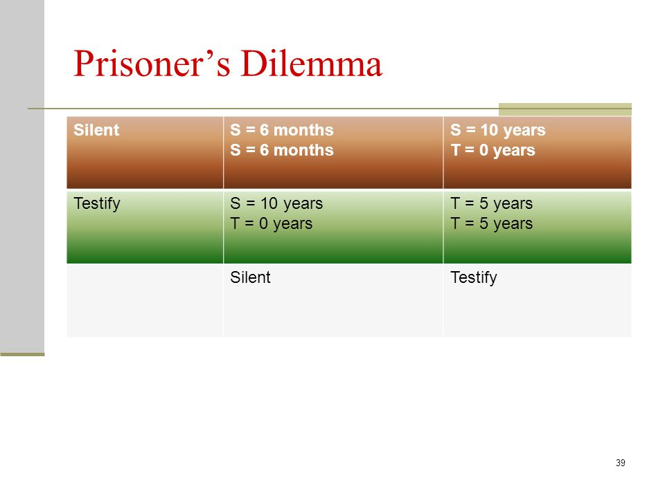 Prisoner's Dilemma Silent S = 6 months S = 10 years T = 0 years