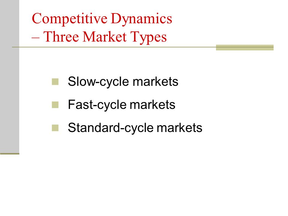 Competitive Dynamics – Three Market Types