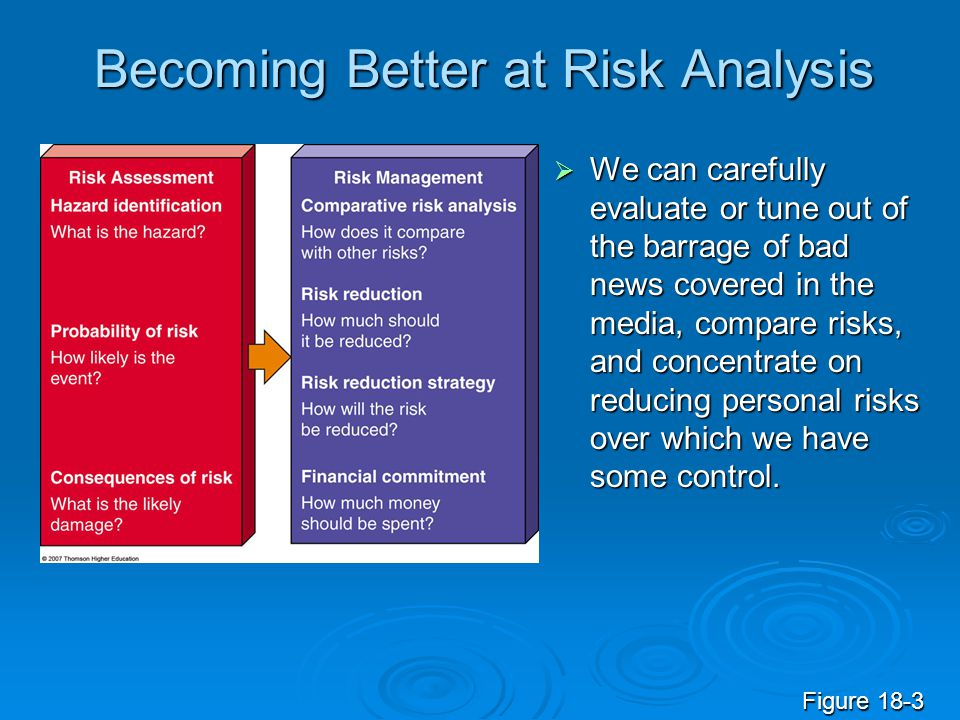 Becoming Better at Risk Analysis