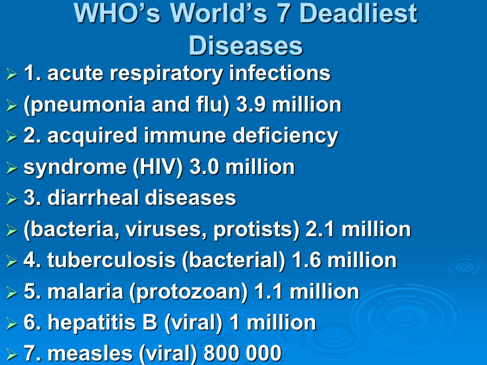 WHO's World's 7 Deadliest Diseases