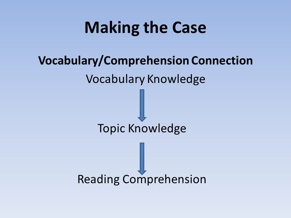 Making the Case Vocabulary/Comprehension Connection Vocabulary Knowledge Topic Knowledge.