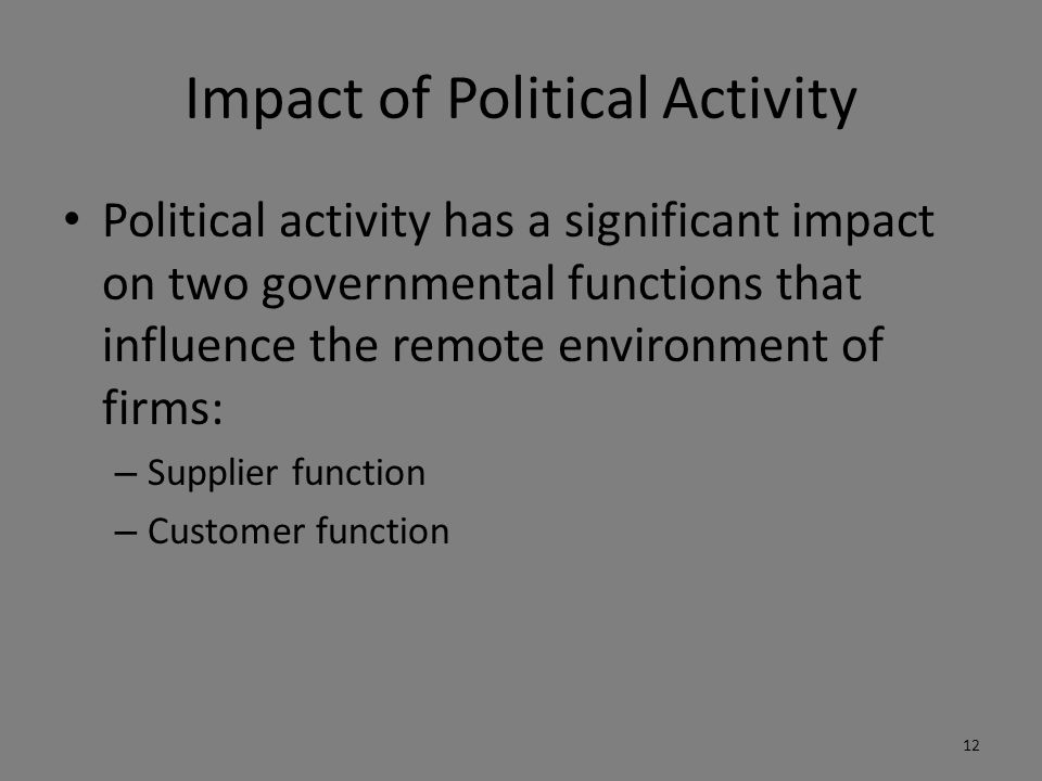 Impact of Political Activity