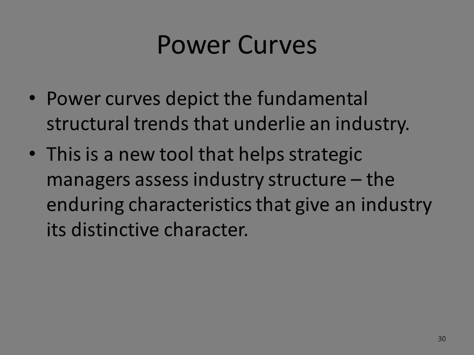 Power Curves Power curves depict the fundamental structural trends that underlie an industry.