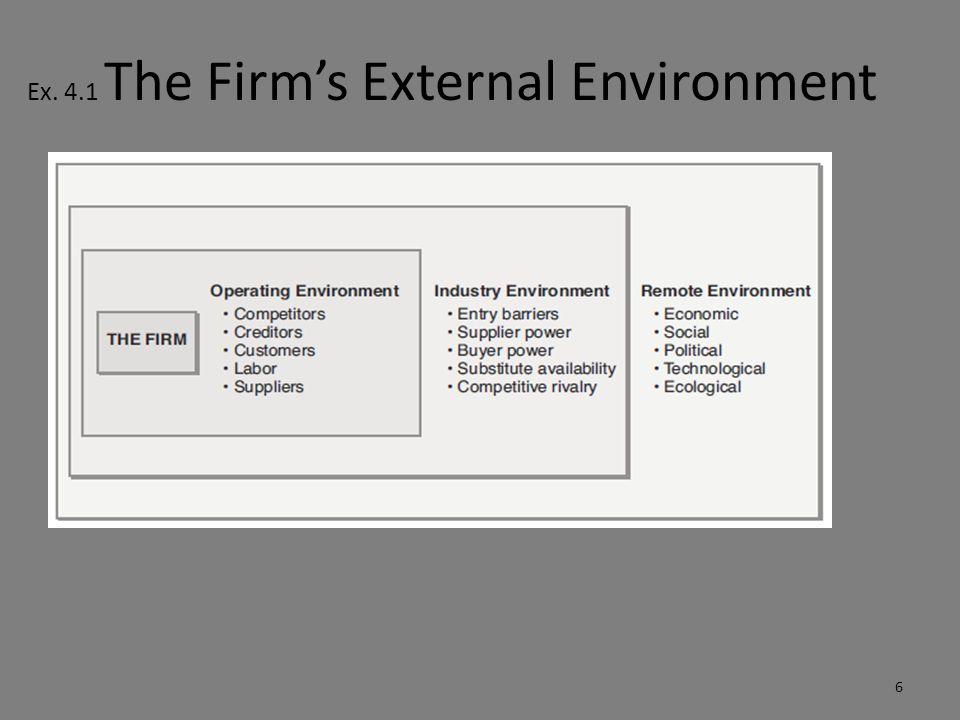 Ex. 4.1 The Firm's External Environment