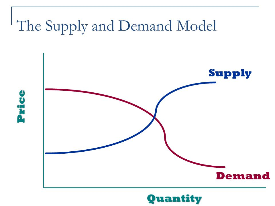 The The Supply and Demand Model