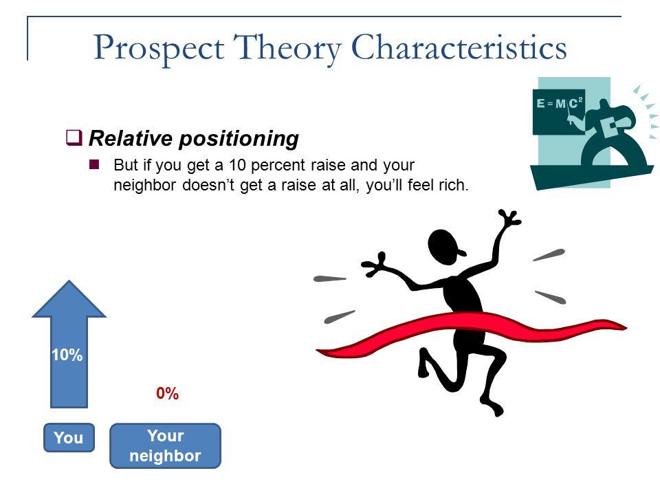 Prospect Theory Characteristics
