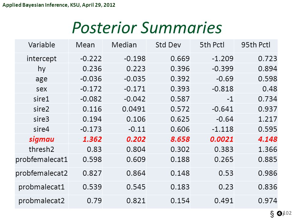 Posterior Summaries Variable Mean Median Std Dev 5th Pctl 95th Pctl