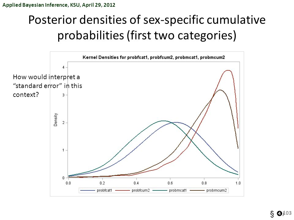 Posterior densities of sex-specific cumulative probabilities (first two categories)