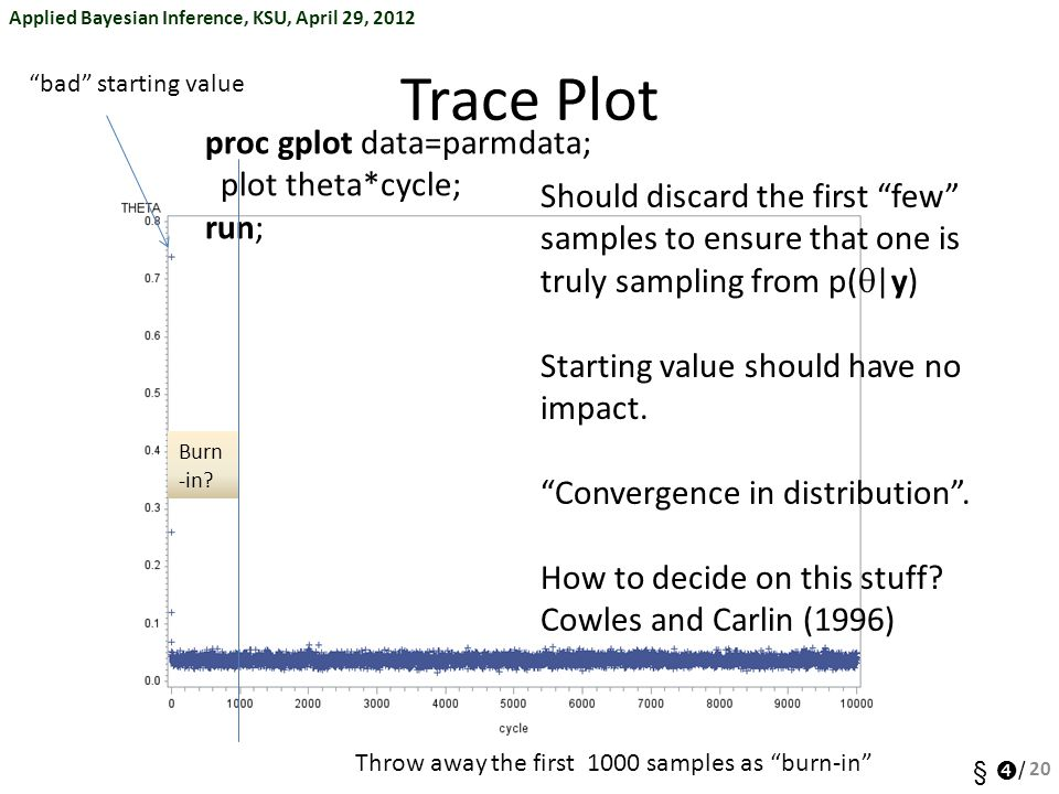 Trace Plot proc gplot data=parmdata; plot theta*cycle; run;