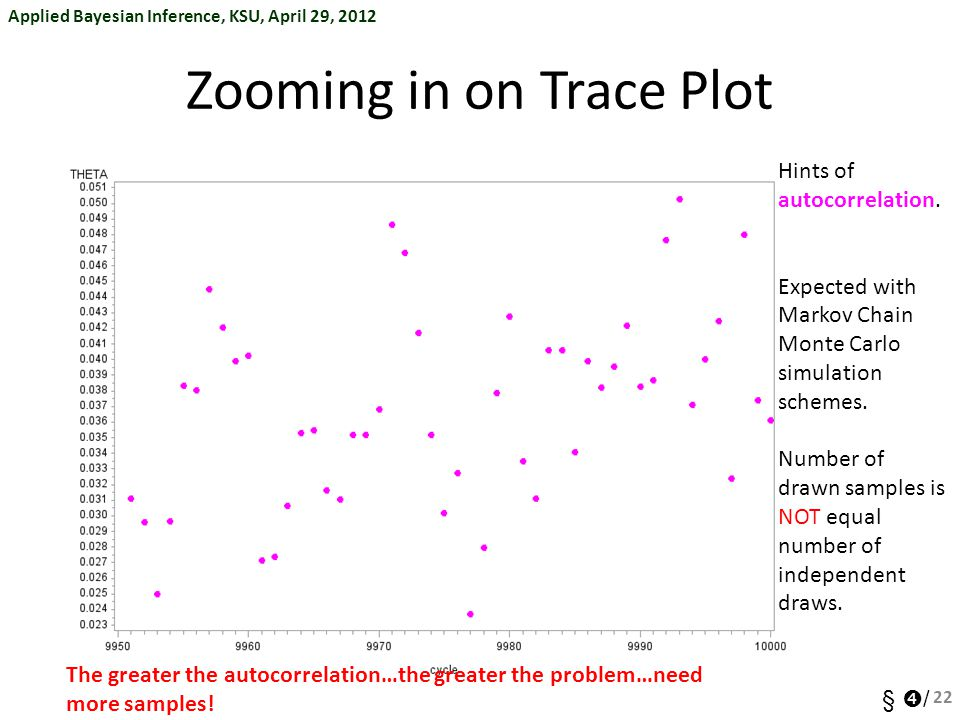 Zooming in on Trace Plot