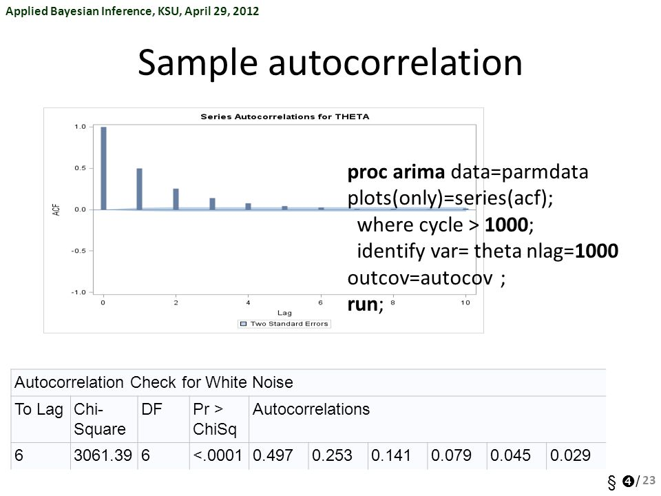 Sample autocorrelation