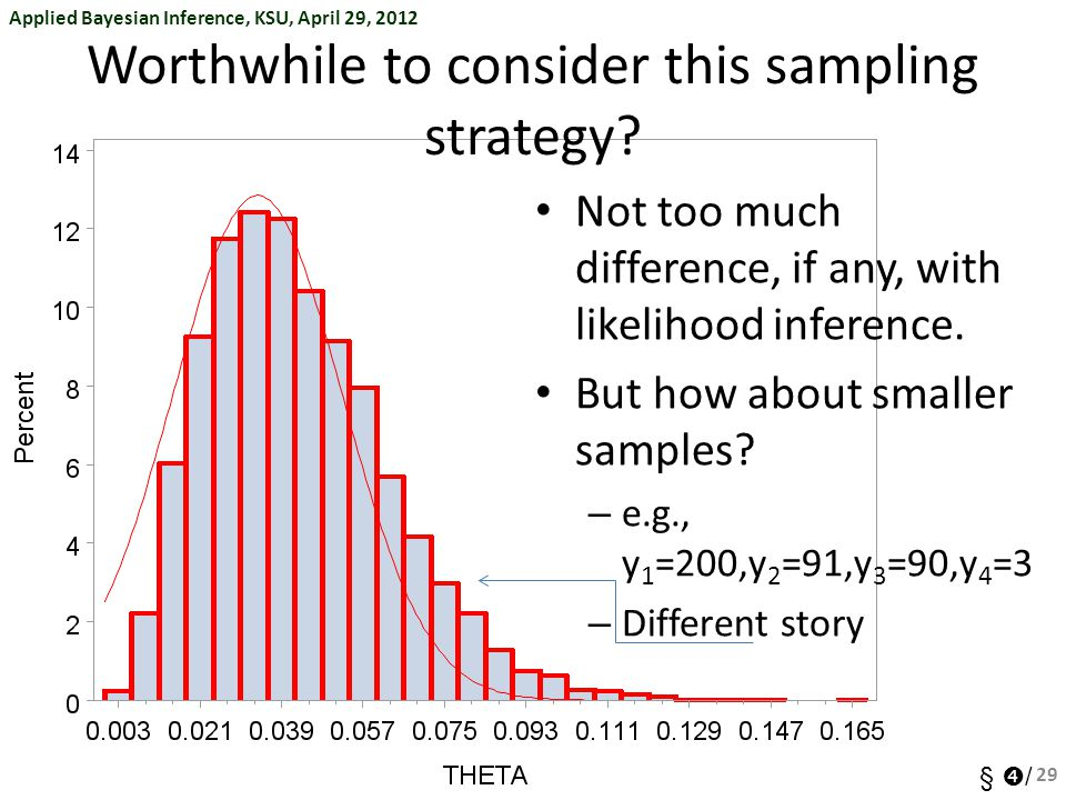 Worthwhile to consider this sampling strategy