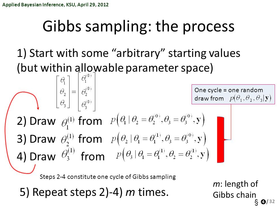 Gibbs sampling: the process