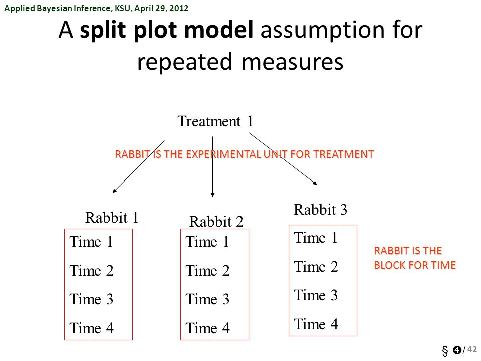 A split plot model assumption for repeated measures